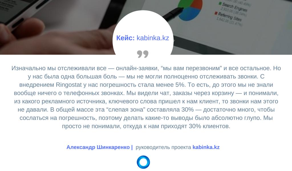 Кейс2.kz