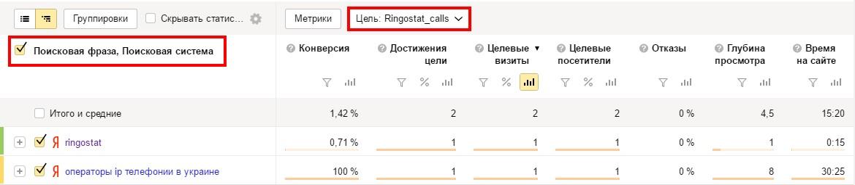 istochniki_zvonkov_metrika_1