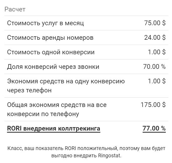 онлайн-калькулятор roi