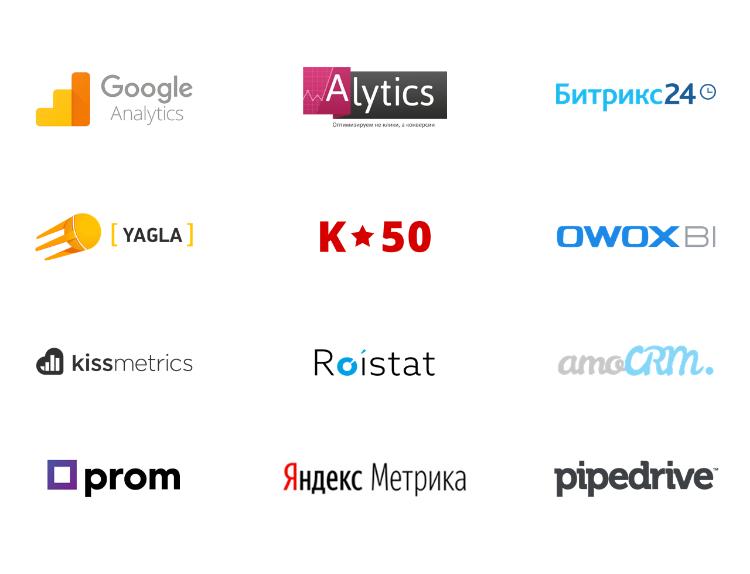 интеграции битрикс24 ringostat, amocCRM, Google Ads и другие