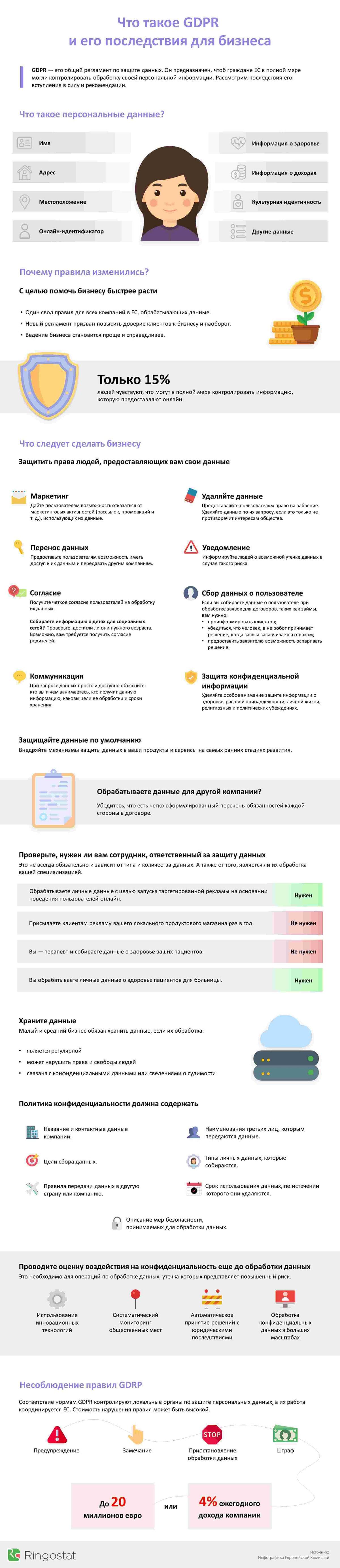Инфографика Европейской Комиссии