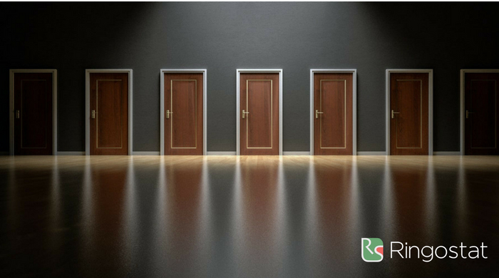 Как выбрать CRM систему для бизнеса