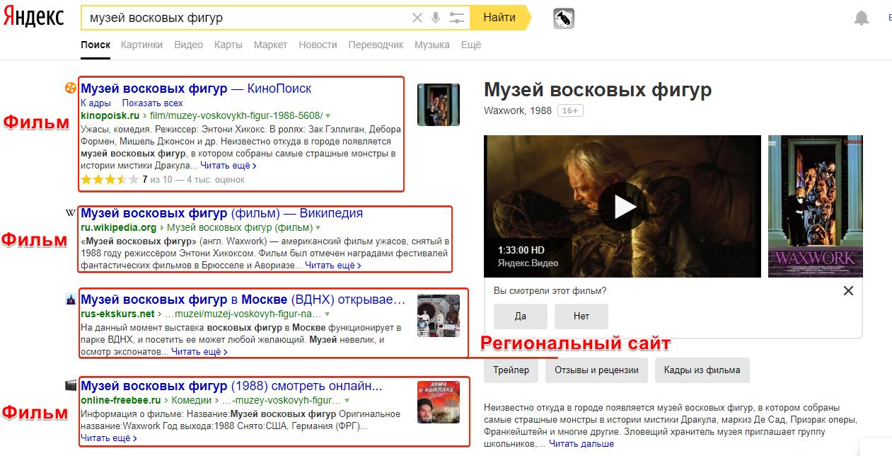 Выдача в Яндекс по запросу «Музей восковых фигур»