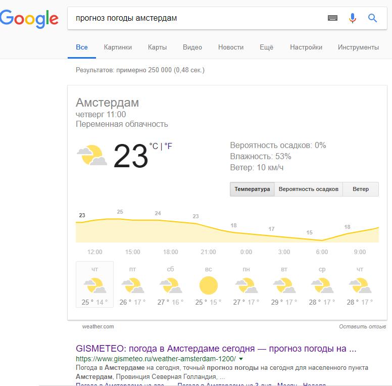 Выдача по запросу «прогноз погоды Амстердам»