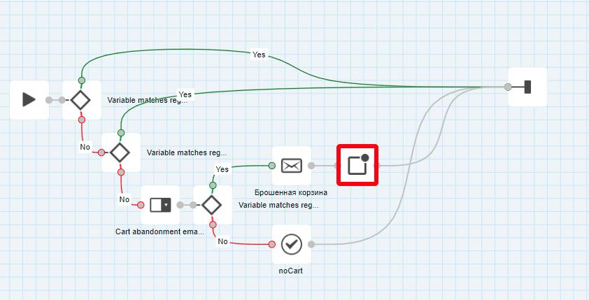Схема рассылки с веб-пушем