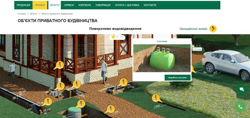 Дизайн для повышения конверсии сайта