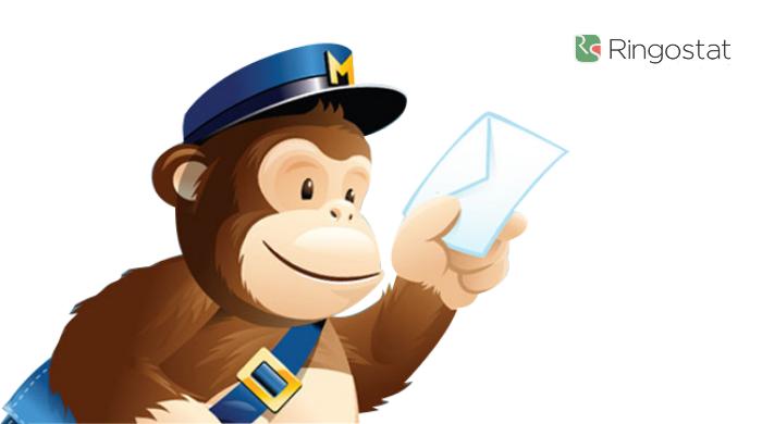 Как сделать рассылку в MailChimp, как сделать email рассылку