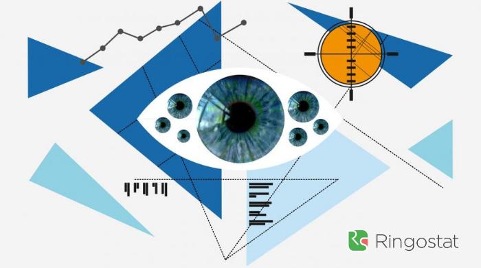 Google Data Studio: основные возможности, правильная визуализация и аналитика