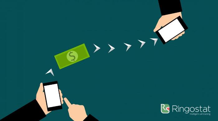 Как выбрать платежную систему для сайта. Часть 2: обзор сервисов