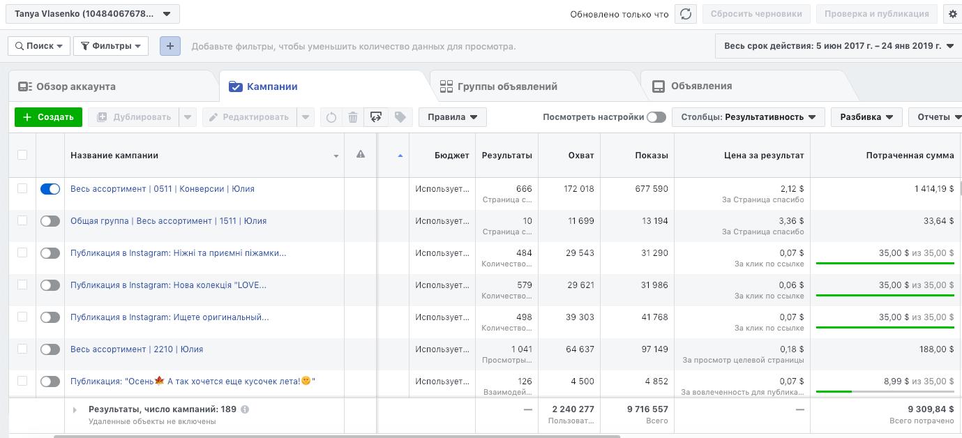 Как настроить таргетированную рекламу в Facebook
