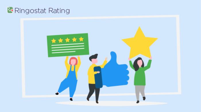 рейтинг агентств контекстной рекламы Ringostat