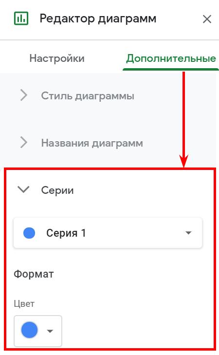 как сделать диаграмму в гугл таблицах
