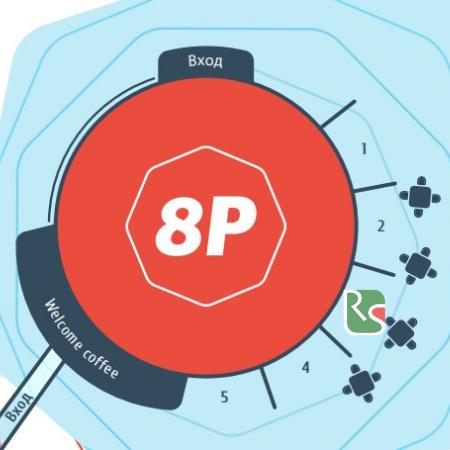 Карта конференции 8p
