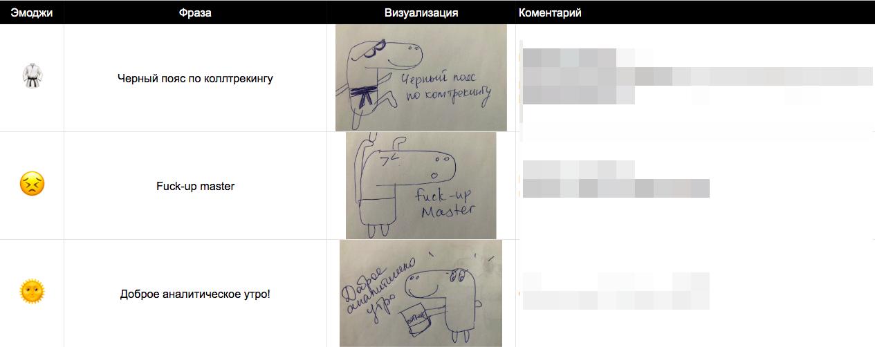 Пример техзадания для дизайнера, иллюстратора