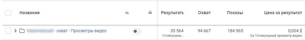 Как построить воронку продаж для ивентов в Facebook