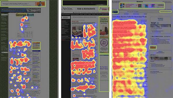 тепловая карта сайта, баннеры на сайте, баннерная реклама в интернет, интернет баннер, интернет баннеры