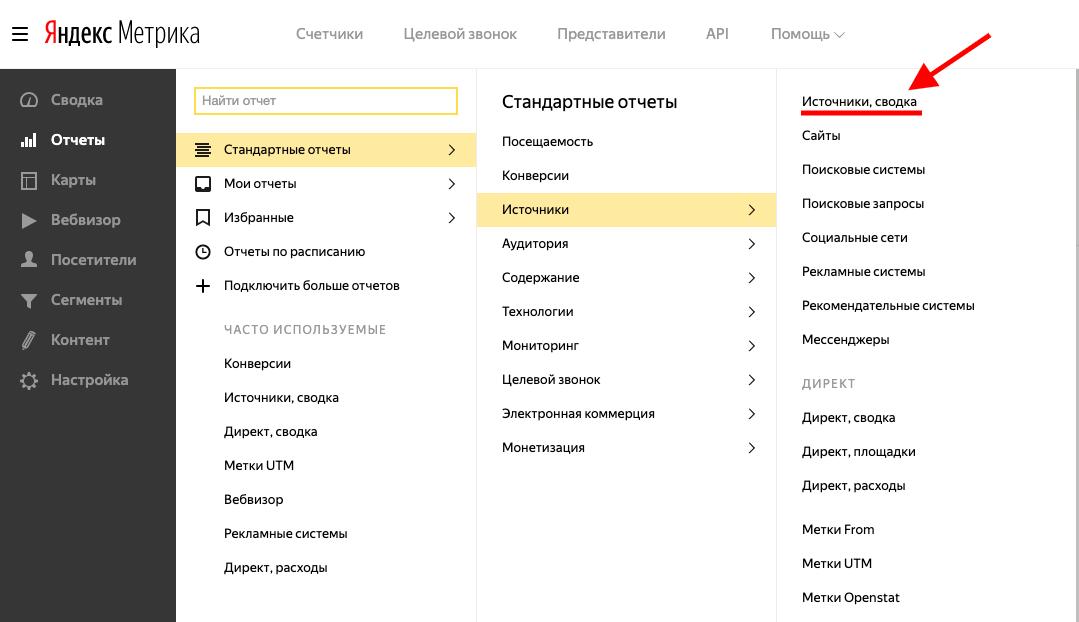 Аналитика кампаний в Яндекс.Директ и Яндекс.Метрике