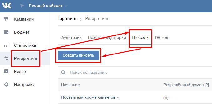 Как показывать рекламу собственным аудиториям в ВКонтакте и myTarget