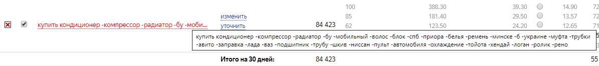 8 лайфхаков по настройке контекстной рекламы в Яндекс.Директ