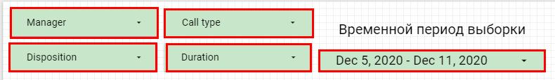 Отчет Ringostat в Google Data Studio