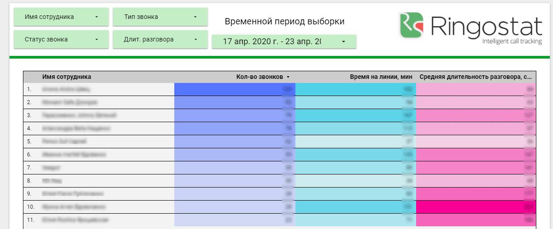 pbx-dashboard