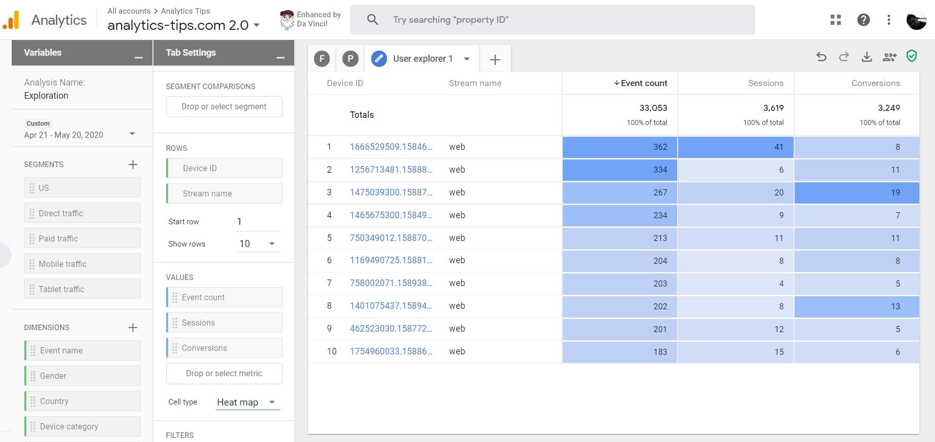 Google Analytics App+Web