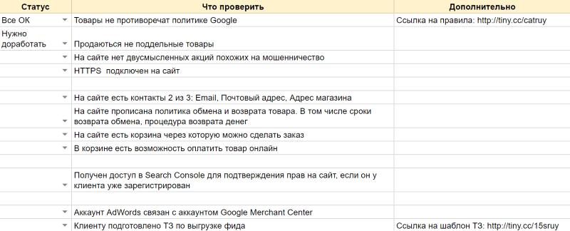 Пример лид-магнита в формате чек-листа