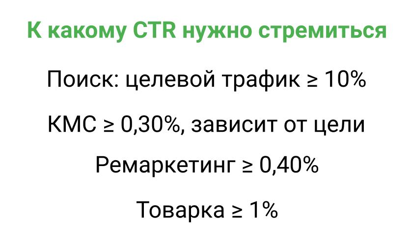 Какой CTR хороший в 2020 году, какой показатель ctr считается хорошим