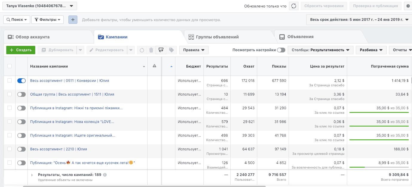 Полезная подборка: продвижение в Facebook и Instagram