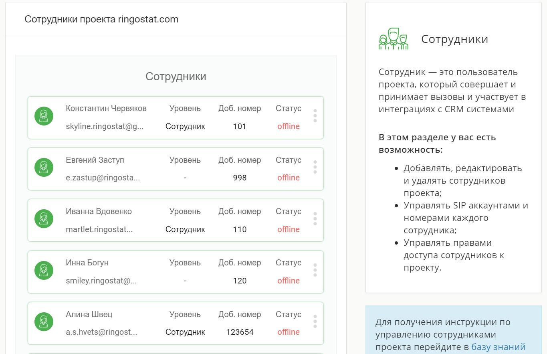 Интерфейс раздела Сотрудники в Ringostat