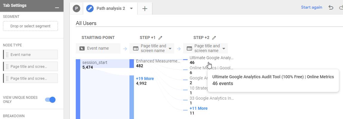 Отличия Google Analytics 4 App + Web и Universal Analytics — Пути пользователей