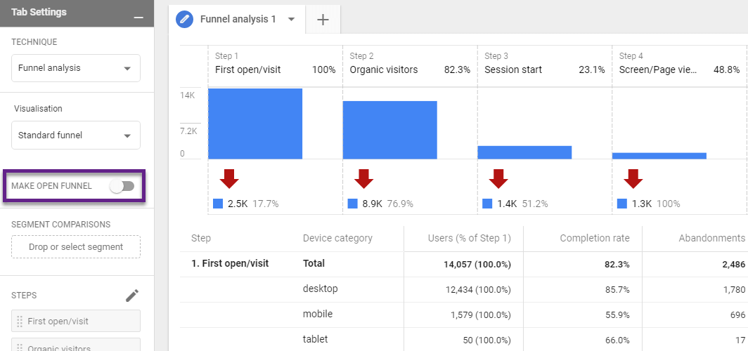 Отличия Google Analytics 4 App + Web и Universal Analytics — Воронка