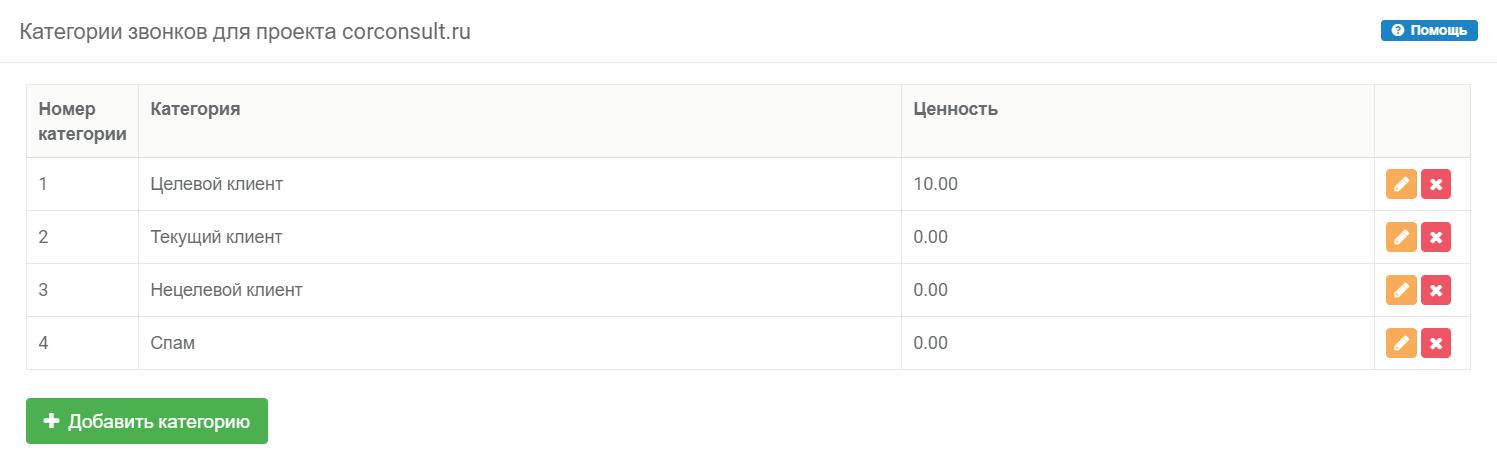 Категории звонков проекта КОР