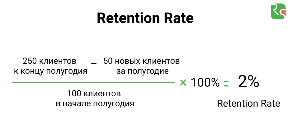 Формула Retention rate