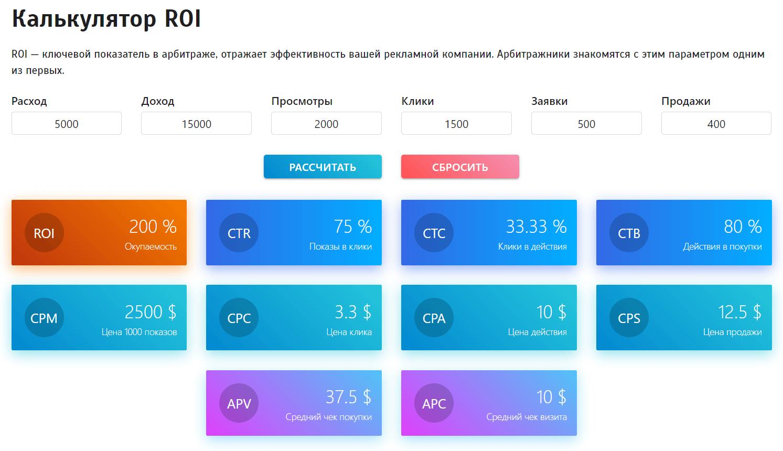 Калькулятор расчета ROMI, ROI