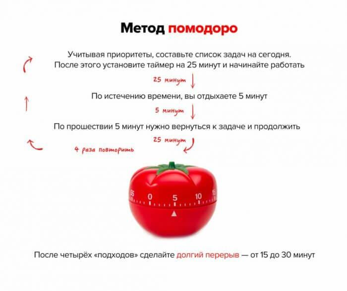 Метод Помодоро