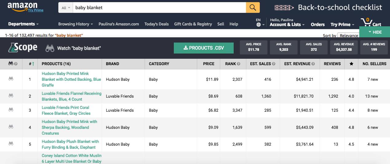 Scope, инструмент для подбора ключевых слов, сервис ключевых слов для Amazon