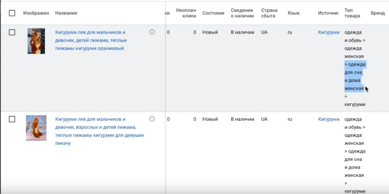 Отбор товаров в группу кампании Google