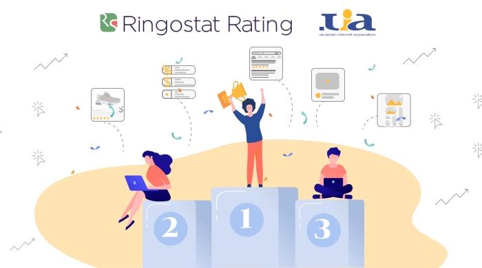 Результаты рейтинга агентств контекстной рекламы Украины 2021