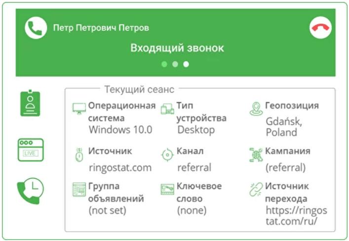 Фрагмент интерфейса Ringostat Insider
