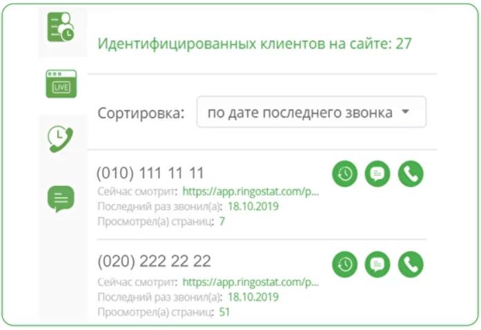 Информация о звонивших пользователях, которые сейчас на сайте