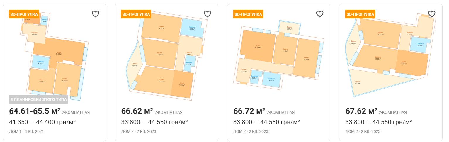 Отличная реализация диапазона цен сделана на ЛУН