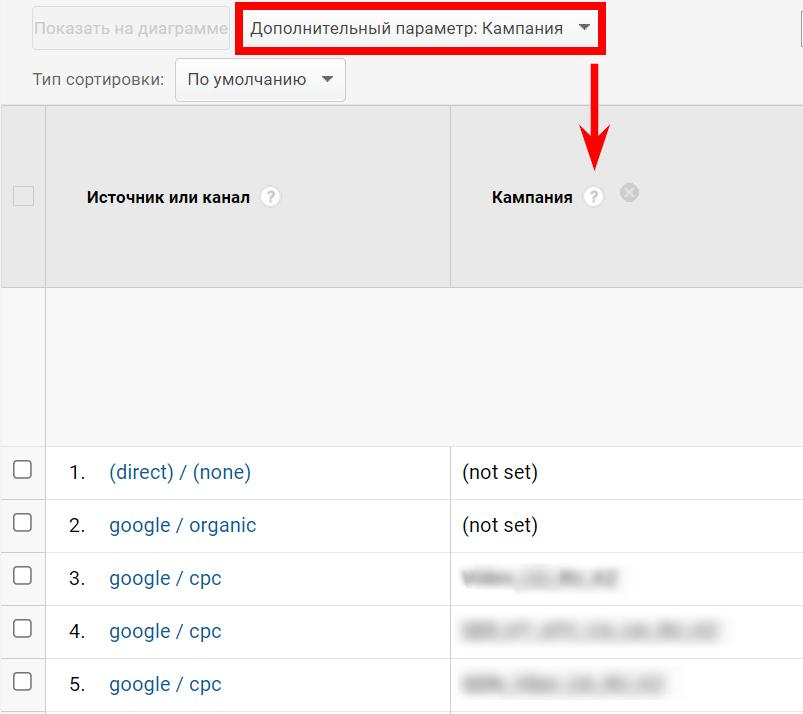 Отчет Источник/канал