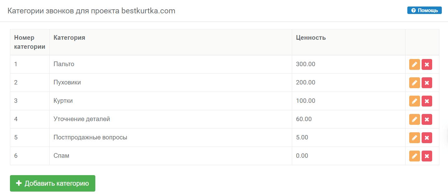 категории звонков с такой ценностью