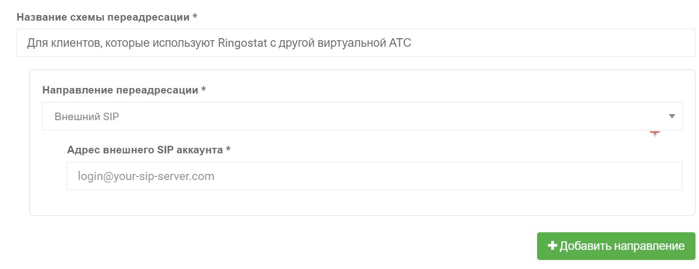 Вариант 3: если вы используете Ringostat в связке с другой виртуальной АТС